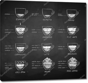 Мел Рисованные эскизы коллекция кофе Рецепты