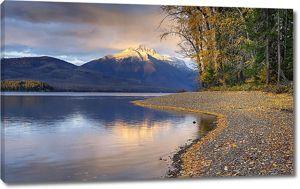 Озеро у подножия гор
