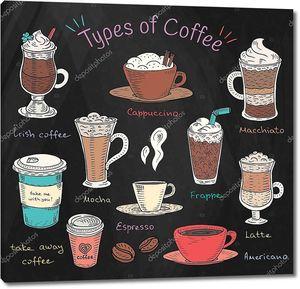 Красивые иллюстрации видов кофе. Эспрессо, капучино, американский, вынос, латте, кофе мокко, ирландский кофе фраппе, холодный кофе