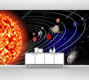Солнце с планетами