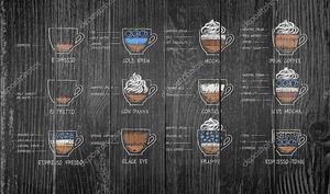 Мел Рисованные эскизы набор кофе Рецепты