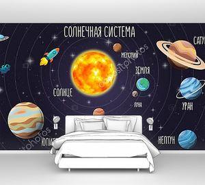 Различные планеты детский фон