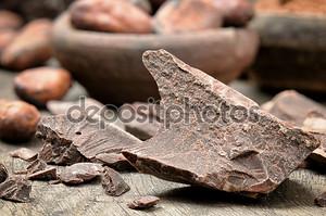 Измельченный шоколад