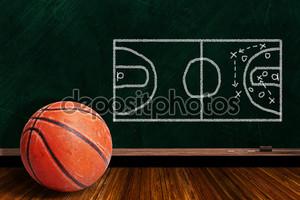 Концепция игры баскетбола и Мел Совет игры стратегии