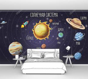 Солнечная система детский рисунок